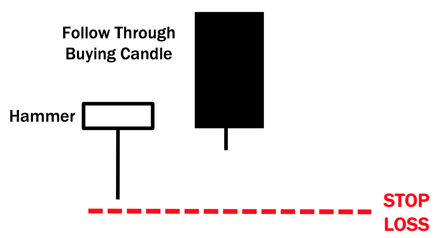 hammer candle